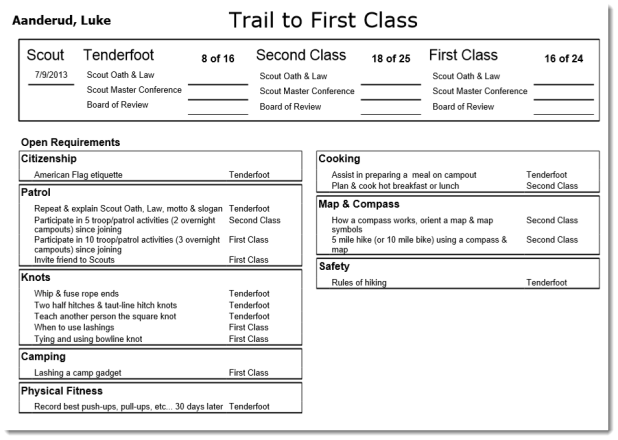 New Trail to First Class Report
